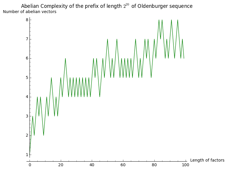 /Files/2014/oldenburger_abelian_100.png