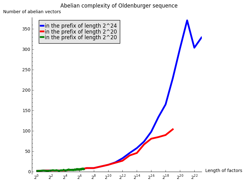 /Files/2014/oldenburger_abelian_2e24.png